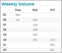 Weekly_Volume.png